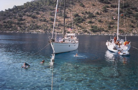 Crewed Charter    Yacht Holiday Turkey